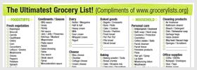 The Ultimatest Grocery Lists
